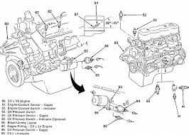 1987 chevy s10 how many coolant temperature sensor located