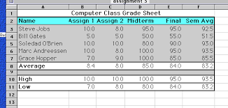 Excel Assignments Excel Practice Assignment