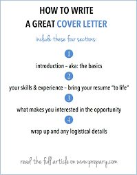 How To Write A Cover Letter Gallery Website Tips For A Cover Letter