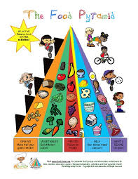 Food Group Pyramid Chart Mypyramid Food Group Learning Sheet