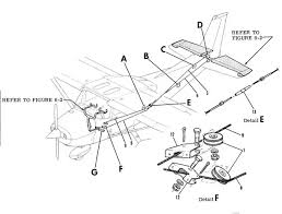 what is fly by wire technology? quora Fly By Wire Component Diagram in the traditional sense, a cessna c172 could be \