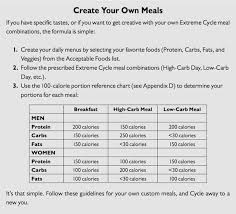 30 day low carb meal plan the extreme cycle meal planning tips heidi powell