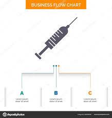 Syringe Injection Vaccine Needle Shot Business Flow Chart