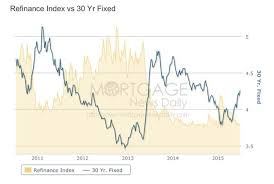 5 Graphs For 2015 Mid Year Update Seeking Alpha