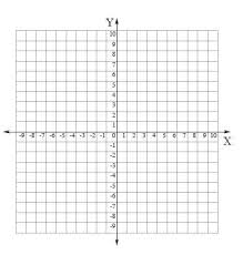 Free Printable Graph Paper Linear Equations Pinterest Math