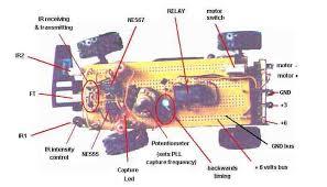 robot toy car diagram data wiring diagram blog toy car diagram data wiring diagram blog car model toy robot toy car diagram