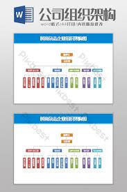 Corporate Organizational Chart Template Word Fashion Magazine Corporate Organization Chart Diagram Word