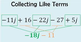 Coefficient Frayer Model Seventh Grade Lesson Combine Like Terms Betterlesson