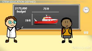 what is stem education definition importance standards what is stem education definition importance standards video lesson transcript com