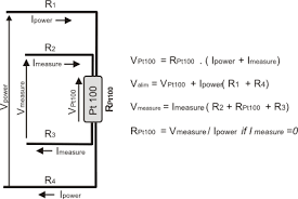 yocto pt100 user's guide 4 Wire Pt100 Wiring Diagram the impact of the measuring wire resistance r2 and r3 can be neglected if the current used for the measure is negligible PT100 Temperature Sensor Circuit Diagram
