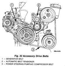 solved i have to replace a serpentine belt and tension fixya i have to replace a serpentine belt and tension pulley in my 2000 plymouth neon can you help