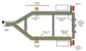 seven plug trailer wiring diagram images vw trailer wiring diagram which code to follow to install trailer