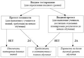 Финансовые рынки реферат Форекс Запорожье ФОРЕКС  Финансовые рынки реферат