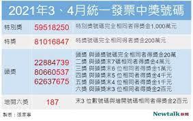 (2021)110最新統一發票中獎號碼12月 34月 56月 78月 910月 1112月, 發票中獎兌獎領獎方式通路, 雲端電子發票載具歸戶教學, 全台最新發票登錄活動統整。 Tapzwfdpwlhktm
