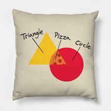Venn Diagram Pizza College Venn Diagram