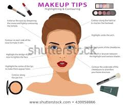 set of makeup tips detailed realistic woman face with cosmetics make up techniques