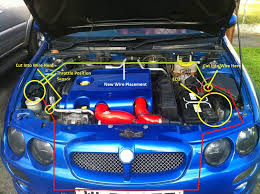 mg zr wiring diagram mg image wiring diagram mg zr ecu wiring diagram wire diagram on mg zr wiring diagram