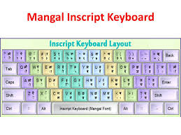 Hindi Keyboard Chart Pdf Hindi Typing Mangal Font Chart How To Enable Hindi Typing