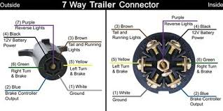 wiring diagram for 7 way plug wiring diagram blog 4 pin trailer wiring at Horse Trailer Plug Wiring Diagram 7