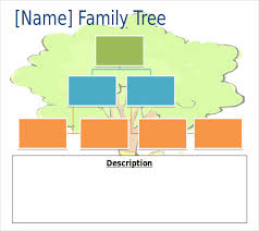 Free Family Tree Template For Powerpoint 7 Powerpoint Family Tree