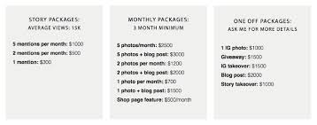 This Is How Much Instagram Influencers Really Cost
