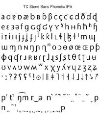 Telephony Alphabet Chart Ipa Fonts International Phonetic Association