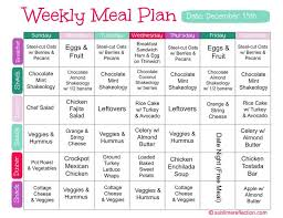 Diet Chart For Female For Weight Loss Free Healthy Weight Loss Diet Plan Www Forbiddensymbols Com