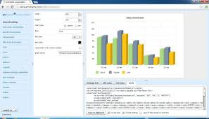 Create Real Time Graphs With These Five Free Web Based Apps