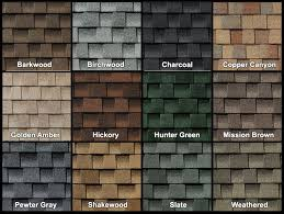 architectural shingles colors. GAF Roofing Shingle Colors. Timberline HD Architectural Shingles Colors C