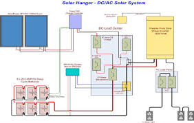 solar panel system wiring diagram solar image wiring diagram for solar power system the wiring diagram on solar panel system wiring diagram