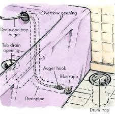 unclog old bathtub drain unclogging bathtub drain unclogging