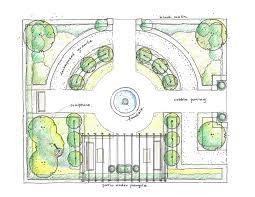 Small Picture Garden Design Plans A Functional Herb Garden Design Plan For All