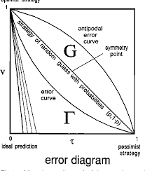 Once students have made their predictions by drawing on their clipboards, hand out the tectonic plate. Figure 8 From Earthquake Prediction And Its Optimization Semantic Scholar