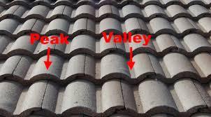 roof peaks valleys