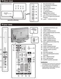 sharp aquos tv. sections. page 1sharp aquos sharp tv