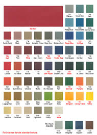 Baby Food Color Chart Color Gallery Secondtofirst Com