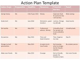 Action Plan Template Action Plan Template