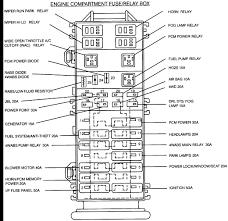 1990 ford f 150 engine diagram wirdig