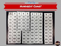 Engaging Hundreds Chart Activities Part 2 Mr Elementary Math
