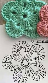 Pinterest Crochet Patterns
