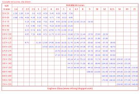 Aluminum Section Weight Chart Aluminum Tube Standard Aluminum Tube Sizes Metric