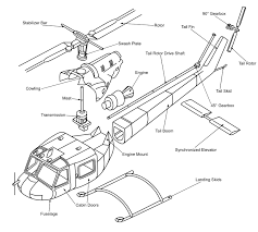 Anatomy of a helicopter how a helicopter works redback aviation