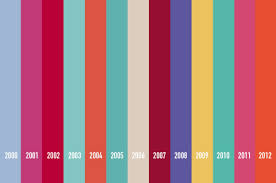 Pantone Color Of The Year 2012 34 company logos inspiredpantone's colors of  the year since 2000