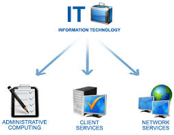 Information Technology Chart Information Technology Services