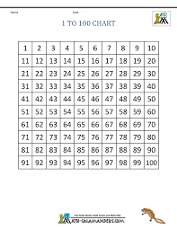 Printable Number Chart 1 100 With Words 1st Grade Math 100 Chart