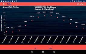 Amazon Com Fishing Fanatic Fishing App With Solunar