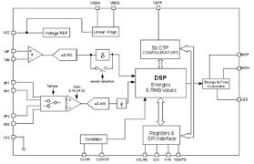single phase electronic energy meter circuit diagram 3 phase Three Phase Meter Wiring Diagram wiring diagram single phase electronic energy meter circuit diagram 3 phase digital energy meter circuit diagram three phase meter 480v wiring diagrams