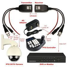 cctv wiring schematics razor e100 wiring diagram Ptz Camera Wiring Diagram cctv balun wiring diagram in 71yvydanlhl sl1500 jpg wiring diagram cctv balun wiring diagram in 71yvydanlhl ptz camera wiring diagram