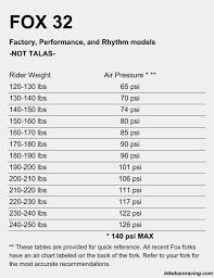 Fox Racing Shox Forks Spring Charts Www Bikebarnracing Com