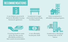why is homelessness still a problem the homeless hub recommendations for ending homelessness in